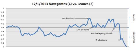 Grafica 12 1 2013