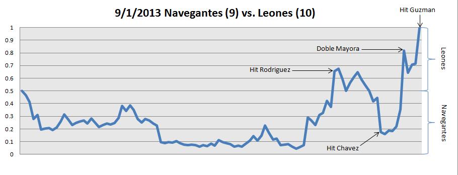 Grafica 9 1 2013